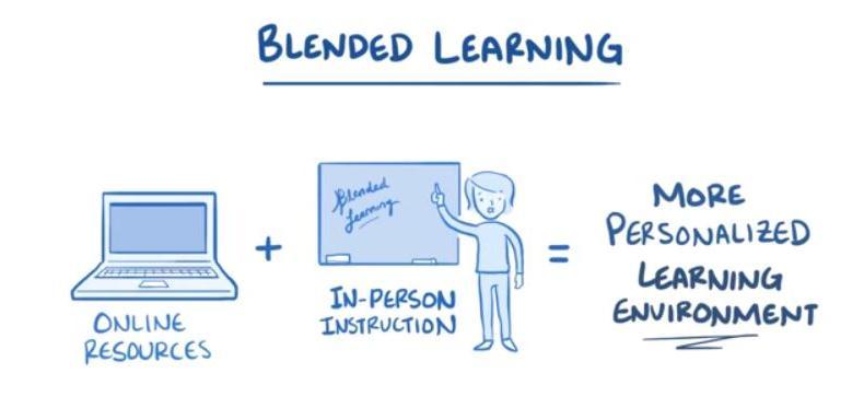 Blended Learning di Masa Pandemi